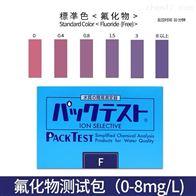 氟离子含量快速检测