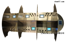 SS600六位全自动动态稀释嗅辨平台