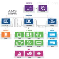 艾默生/Emerson機械設備可靠性/狀態監測/預測分析解決方案