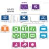 机械设备可靠性/状态监测/预测分析解决方案