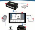 配料系统智能秤、WIFI电子秤、配料秤、远程监控秤、物料归类、库存管理秤