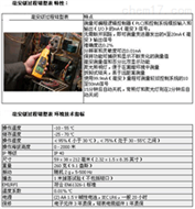 DL10-F65-F771毫安过程电流钳形表 高灵敏度电流钳形仪表 高分辨率电流钳形表