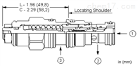 CBCBLHN美国SUN导压比 1.5:1标准型平衡阀原装手机版