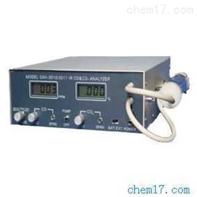 GXH-3010/3011型二合一便携式CO/CO2分析器