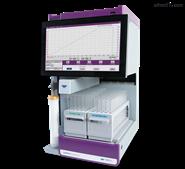 ISCO 快速液相制备色谱仪