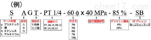 IDGU-PF1/4-60φX10MPa淀川计器Yodogawa Keiki甘油耐振压力表