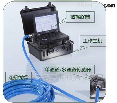 SJAET-II-1脉冲涡流检测设备