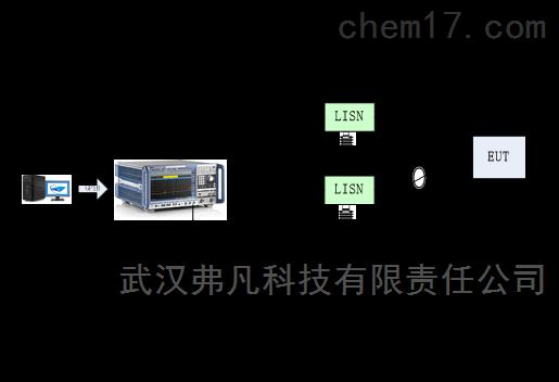 CE101