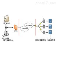 电磁流量计GPRS无线通讯系统