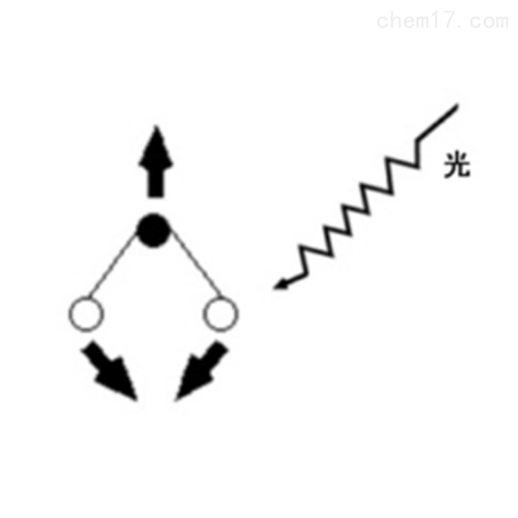 日本beatsensing光谱近红外NIR传感器