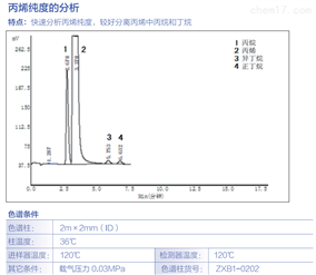 丙烯纯度的分析