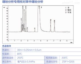 噻吩分析柱对苯中噻吩fen析
