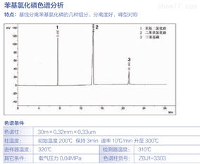 苯基氯化磷色谱分析
