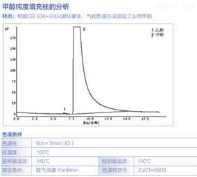 甲醇纯度填充柱的分析