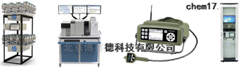 服务VOC设备共享