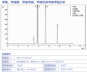甲醛甲缩醛甲酸甲酯甲醇原酸jia酯分析