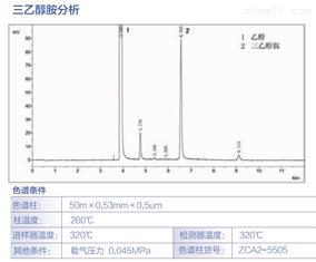 三乙醇胺、高碳醇分析