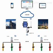 环保用电监管平台终端计量表