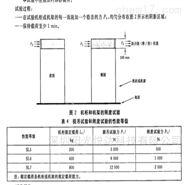 互感器底板水平垂直载荷试验系统QGDW11681