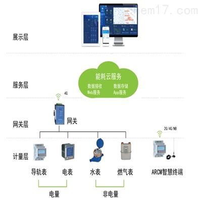 Acrelcloud-5000工業企業能耗在線監測