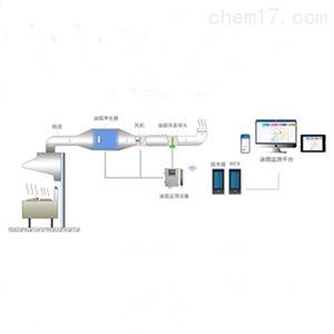 Acrelcloud-3500油烟在线监测系统解决方案
