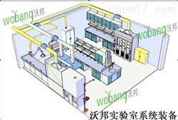 實驗室裝修工程