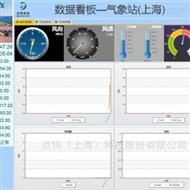 DJ-CLOUD点将科技物联网平台