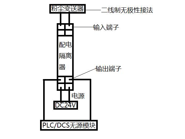 <strong>高温型管道粉尘测量仪</strong>接线图