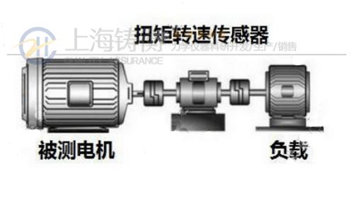 发动机输出扭矩检测仪