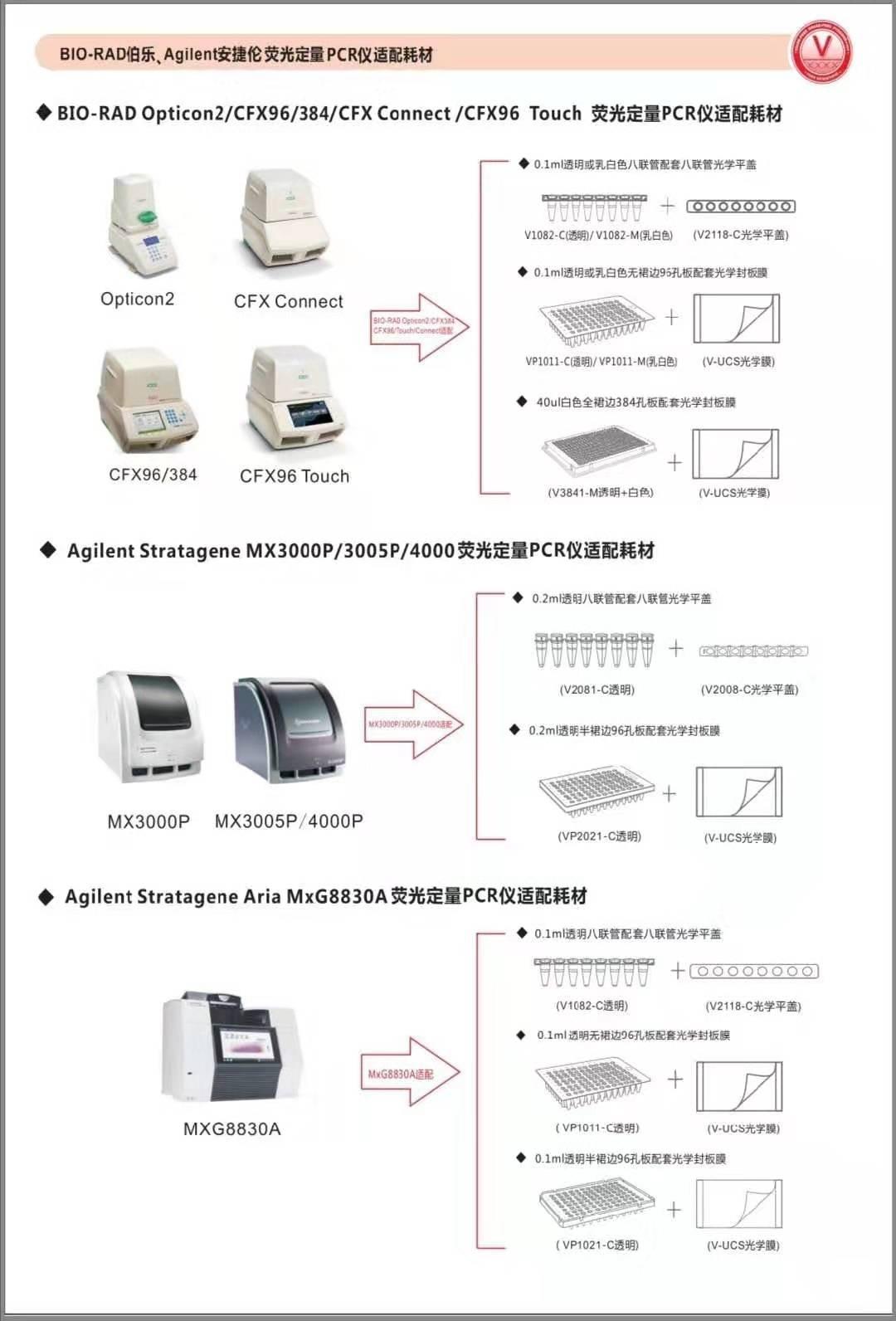 PCR仪适配耗材 8联管