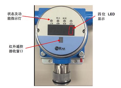 华瑞SP-2104PLUS固定式检测仪