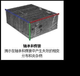 文本框:  涂层材料对涂层进行质量控制评估