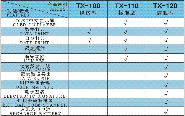 电子天平打印机规格参数-上海本熙科技