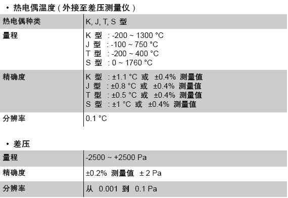 DBM610套帽式风量罩风量仪
