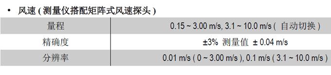 矩阵式风速仪 DBM610S+GMDB