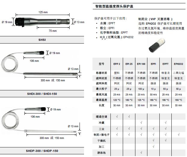 C310多功能变送器