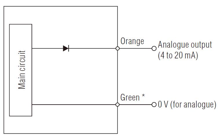 GT2-71MCN IO circuit