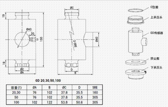 GD稱重傳感器