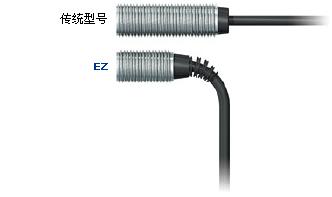 传统型号/EZ