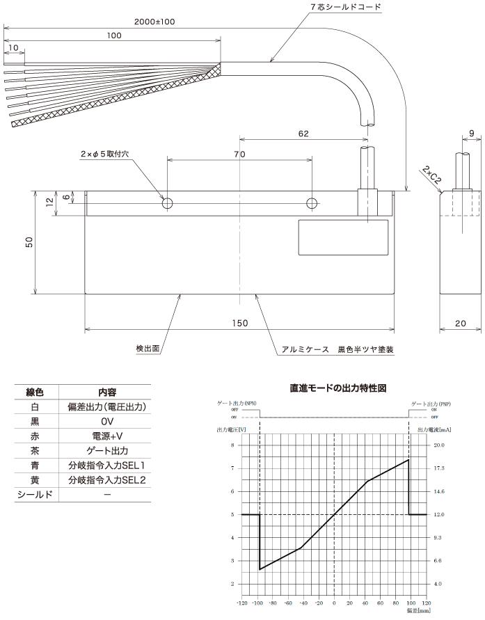 线性/模拟电压输出型导向传感器'GS-944'外形图