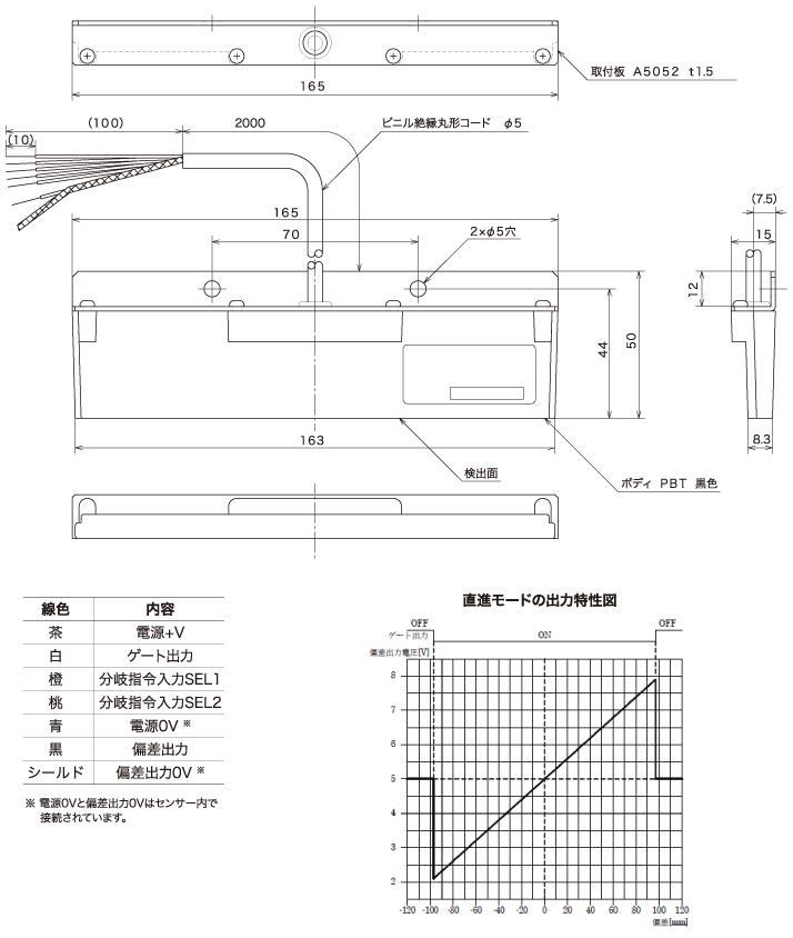 线性/模拟电压输出型导向传感器'GS-315'外形图