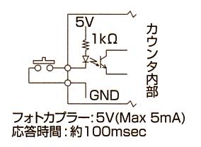 控制端子输入电路