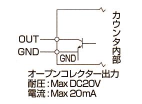 端子输出电路