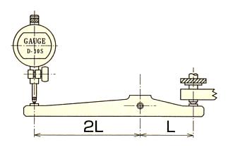 1/2显示功能(C-500,C-700)