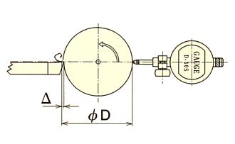 双重显示功能(C-500,C-700)