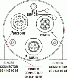 NR25 = Profibus-DP Multi-turn: End View
