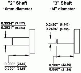 NR25 = Profibus-DP Multi-turn: Alternate Shafts