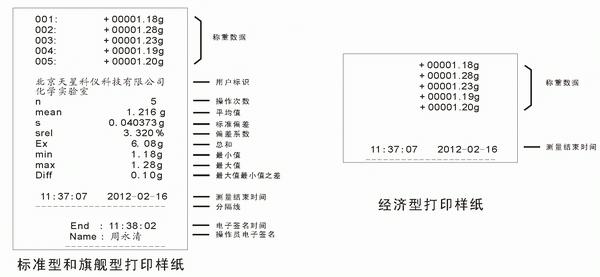 增配电子天平打印机打印格式预览-上海本熙科技