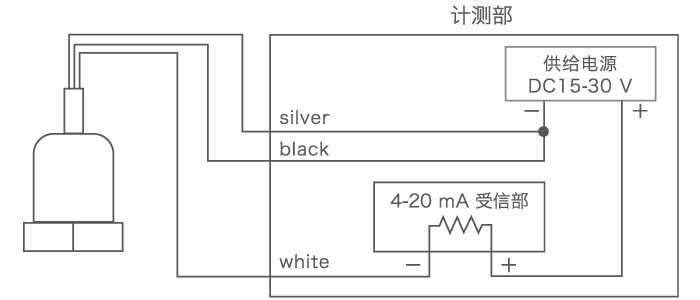 Basic connection example