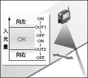 独立的2路输出模式